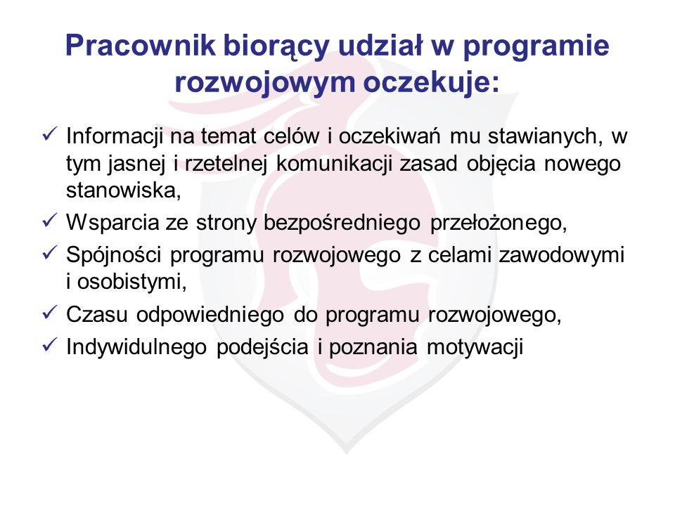 Pracownik biorący udział w programie rozwojowym oczekuje: