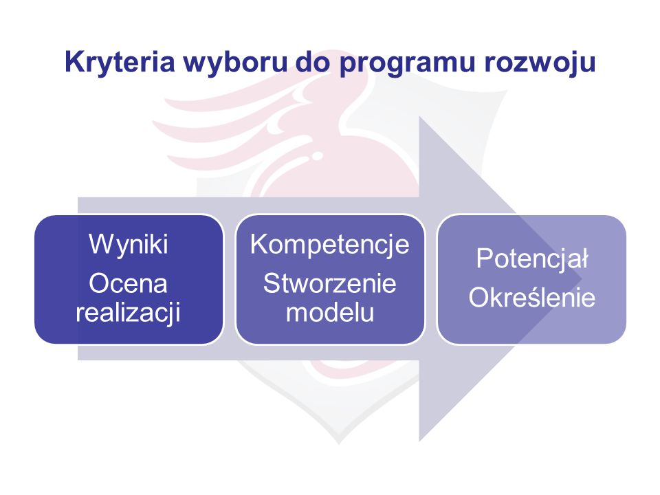 Kryteria wyboru do programu rozwoju