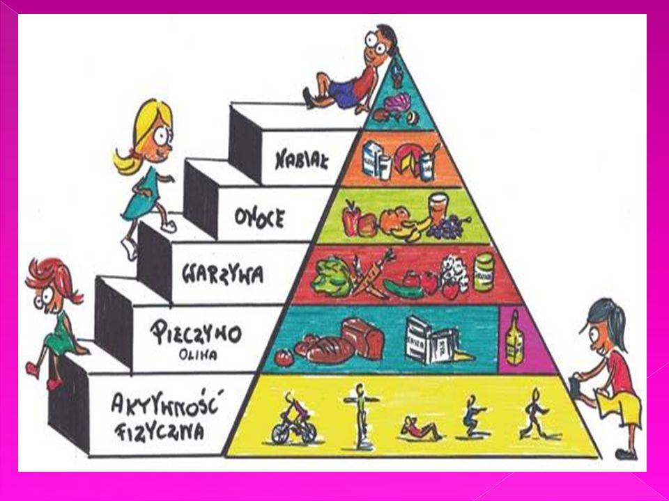 Piramida zdrowego odżywiania się.