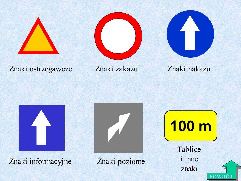 100 m Znaki ostrzegawcze Znaki zakazu Znaki nakazu Tablice i inne