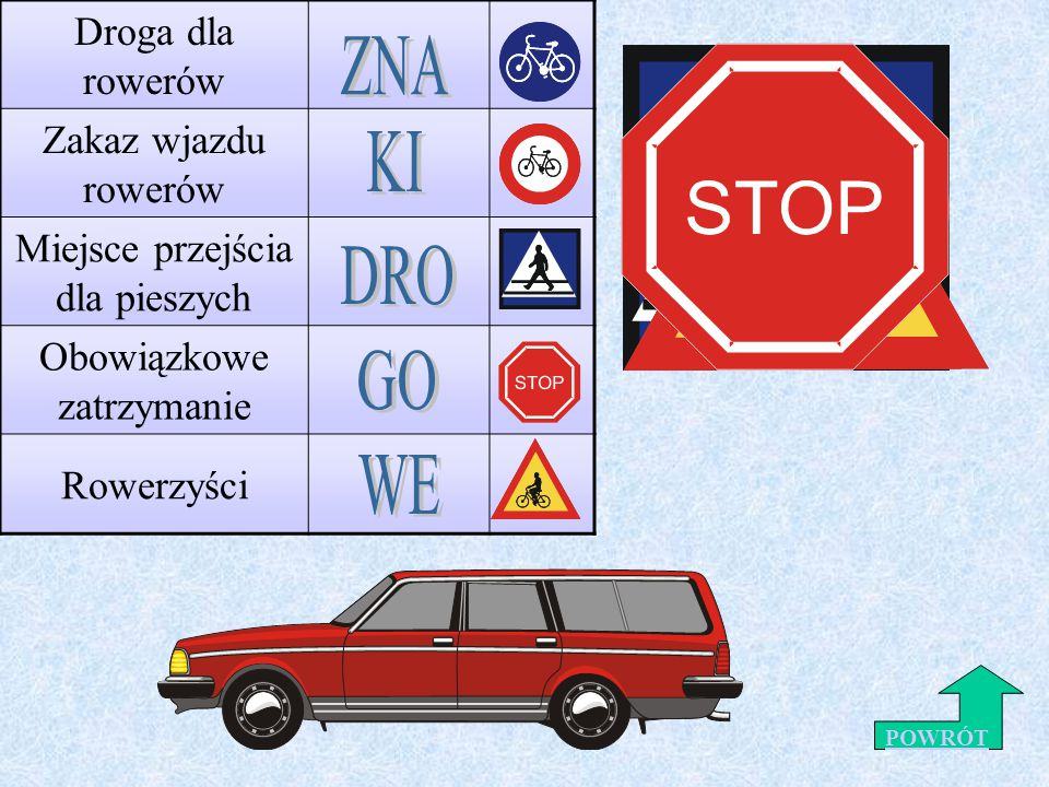 ZNA KI DRO GO WE Droga dla rowerów Zakaz wjazdu rowerów