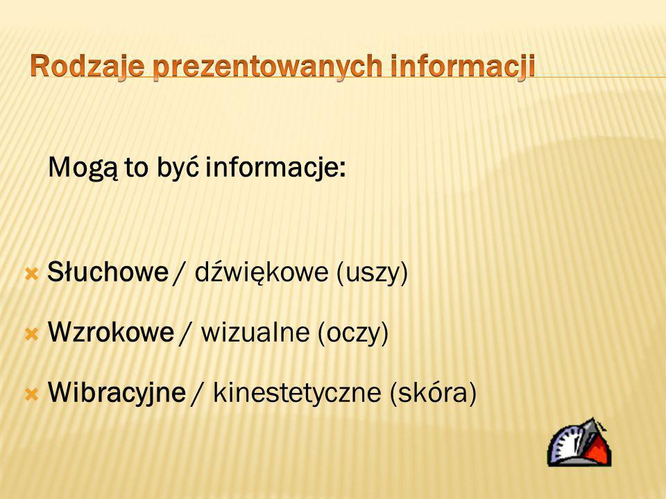 Rodzaje prezentowanych informacji