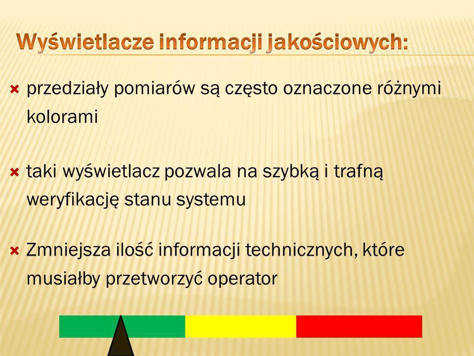 Wyświetlacze informacji jakościowych: