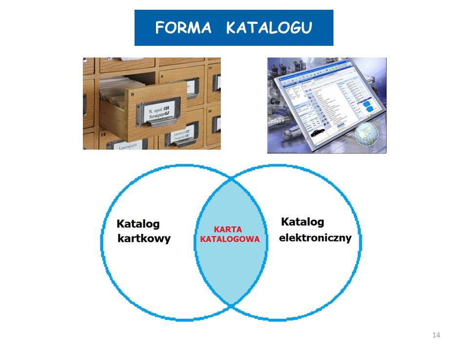 FORMA KATALOGU