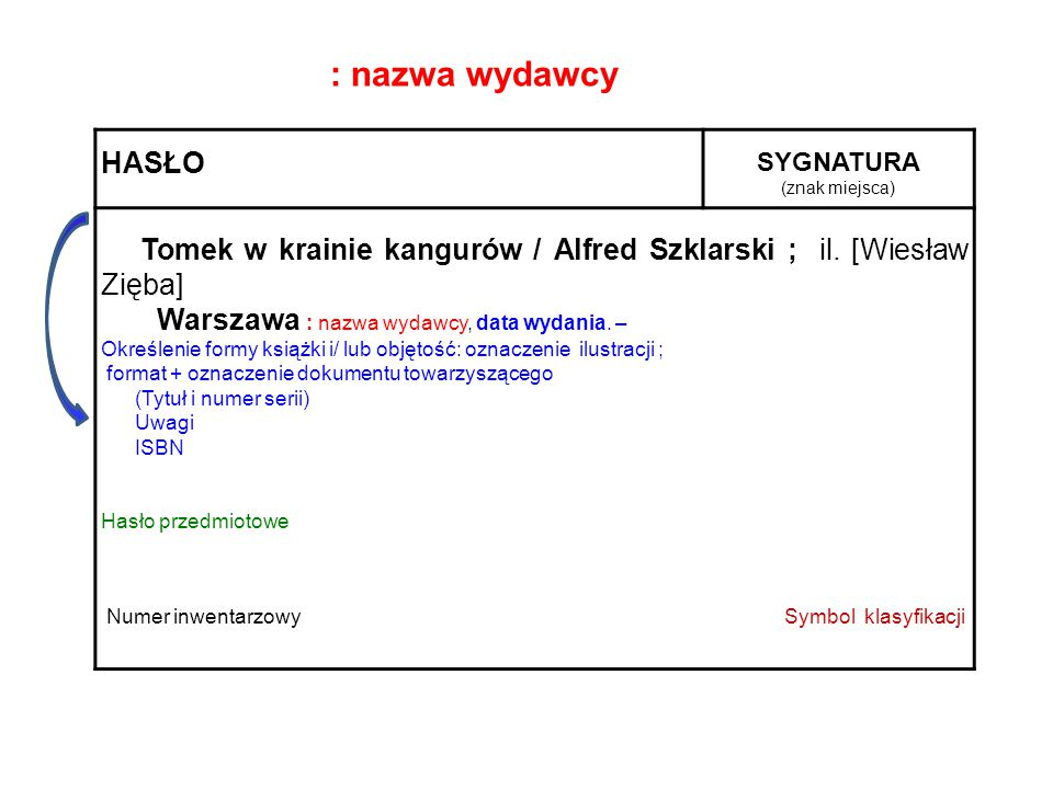 : nazwa wydawcy HASŁO Warszawa : nazwa wydawcy, data wydania. –