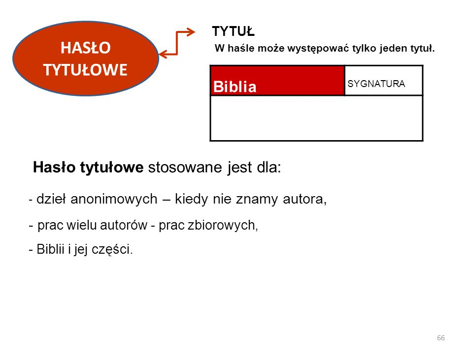 HASŁO TYTUŁOWE Biblia Hasło tytułowe stosowane jest dla: TYTUŁ