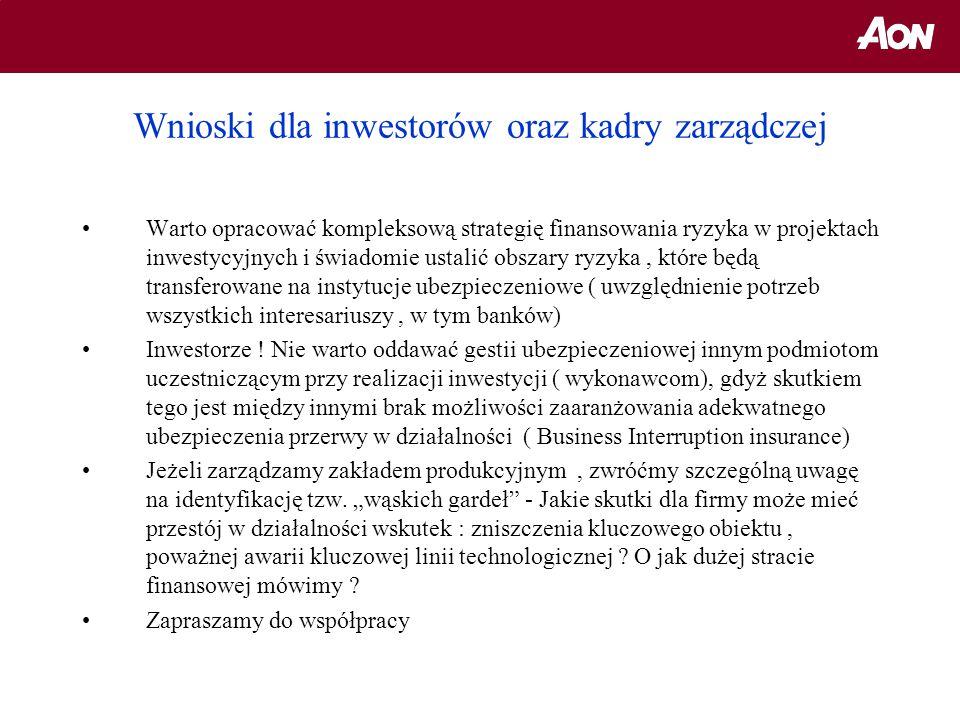 Wnioski dla inwestorów oraz kadry zarządczej