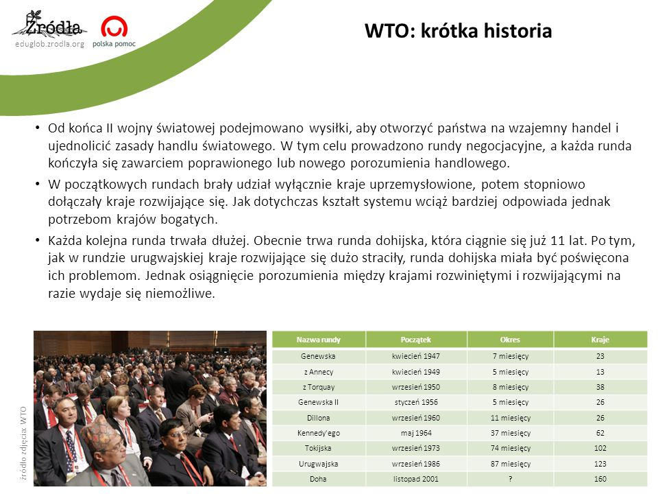 WTO: krótka historia