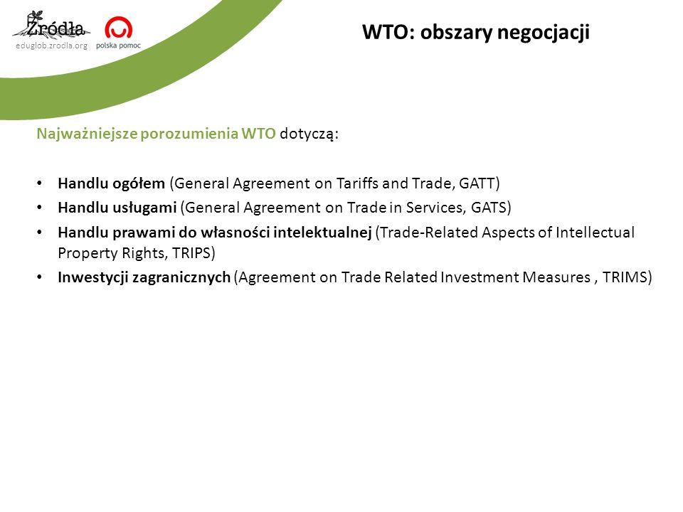 WTO: obszary negocjacji