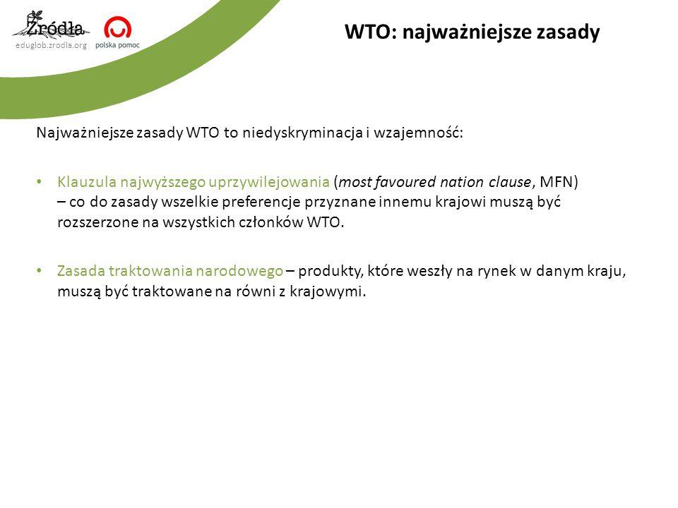 WTO: najważniejsze zasady