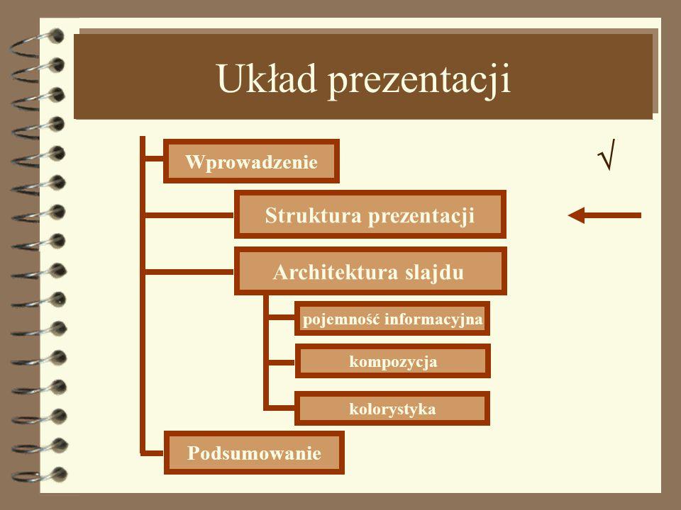 Struktura prezentacji pojemność informacyjna