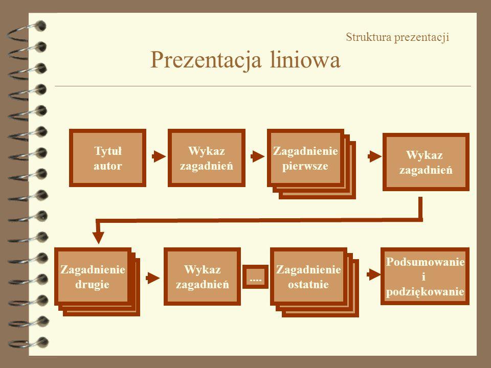 Struktura prezentacji Prezentacja liniowa