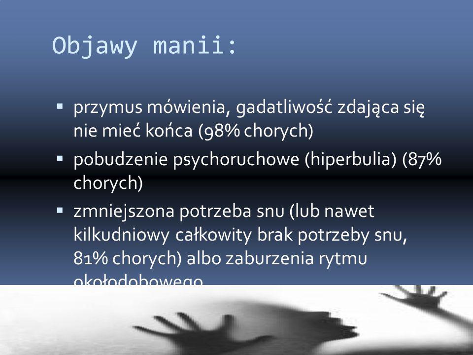 Objawy manii: przymus mówienia, gadatliwość zdająca się nie mieć końca (98% chorych) pobudzenie psychoruchowe (hiperbulia) (87% chorych)