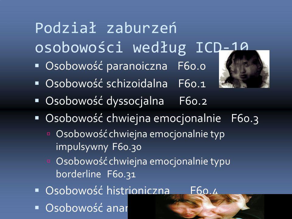 Podział zaburzeń osobowości według ICD-10