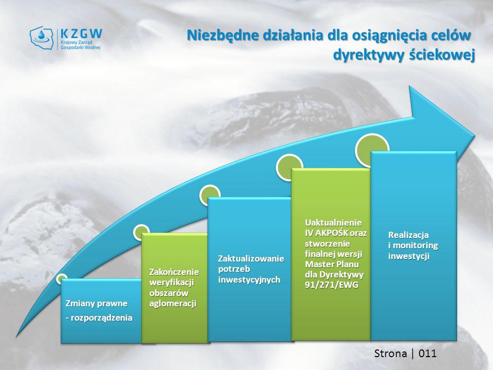 Niezbędne działania dla osiągnięcia celów dyrektywy ściekowej