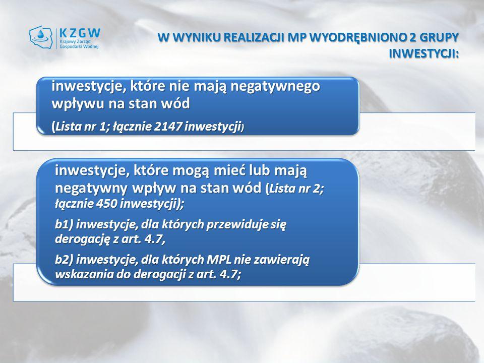 W WYNIKU REALIZACJI MP WYODRĘBNIONO 2 GRUPY INWESTYCJI: