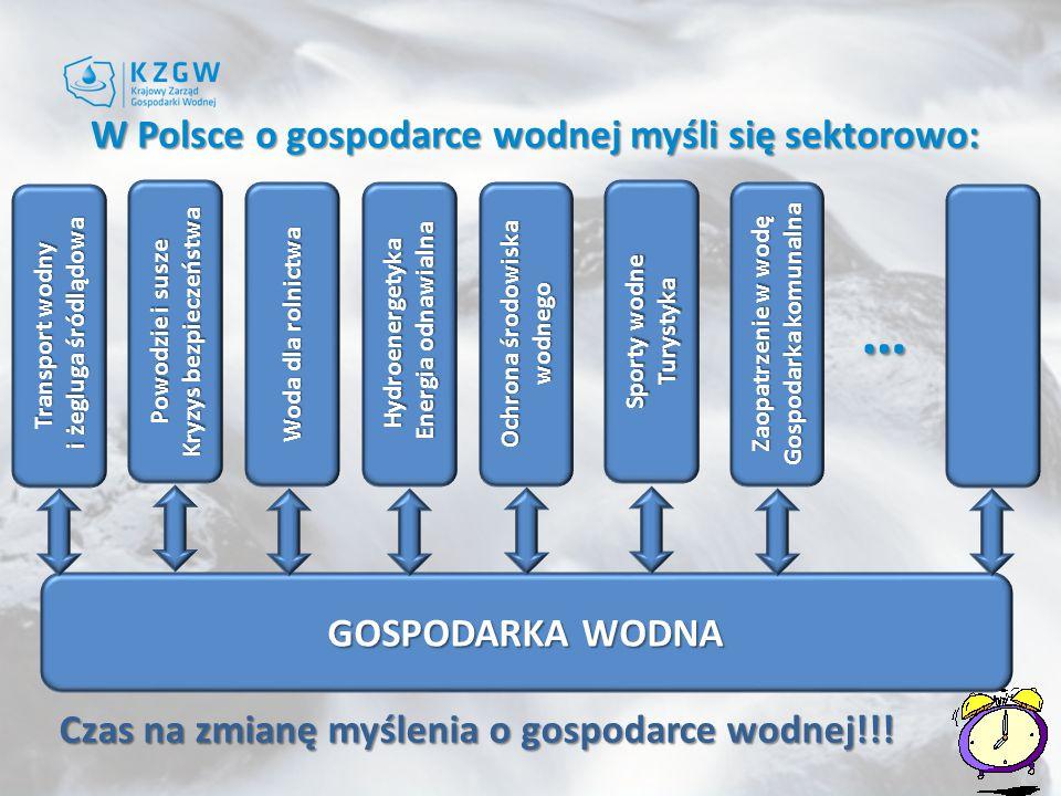 … W Polsce o gospodarce wodnej myśli się sektorowo: GOSPODARKA WODNA