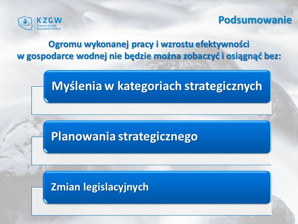 Myślenia w kategoriach strategicznych Planowania strategicznego