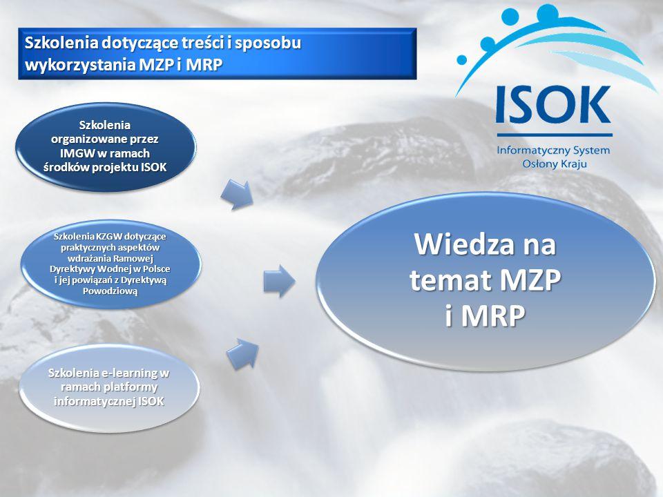 Wiedza na temat MZP i MRP