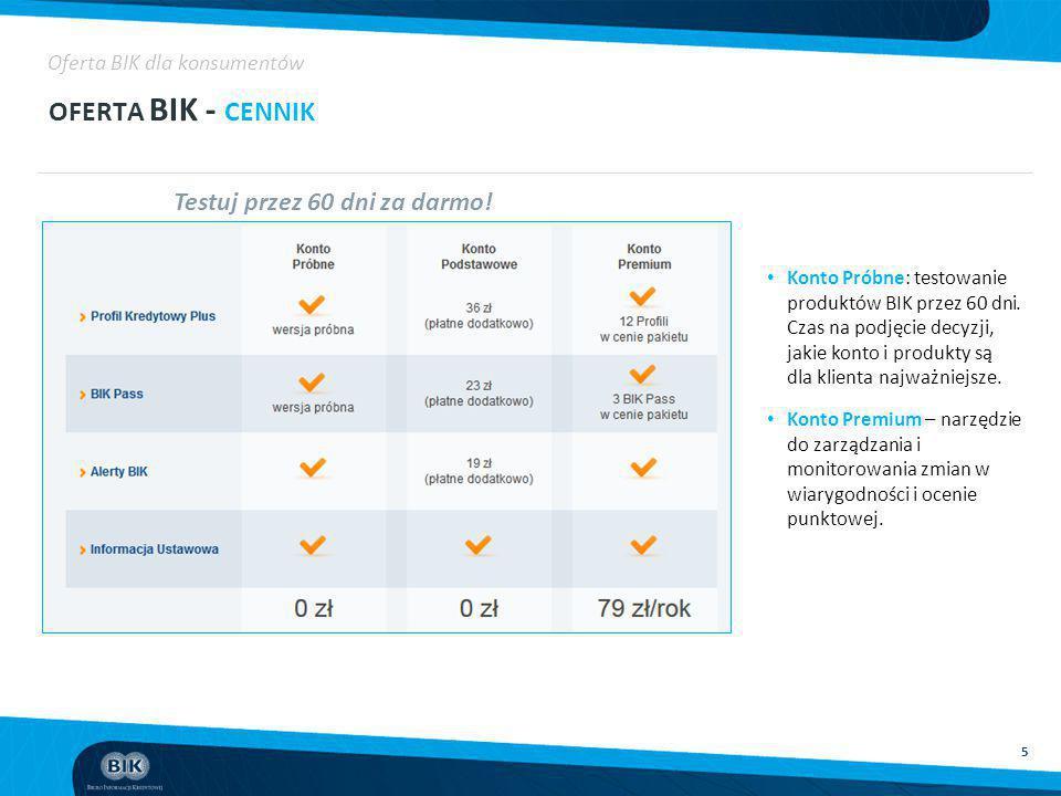 oferta BIK - cennik Testuj przez 60 dni za darmo!