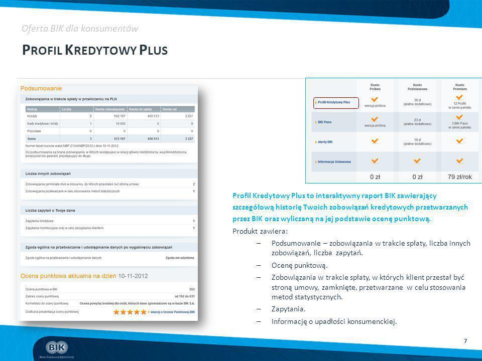 Profil Kredytowy Plus Oferta BIK dla konsumentów