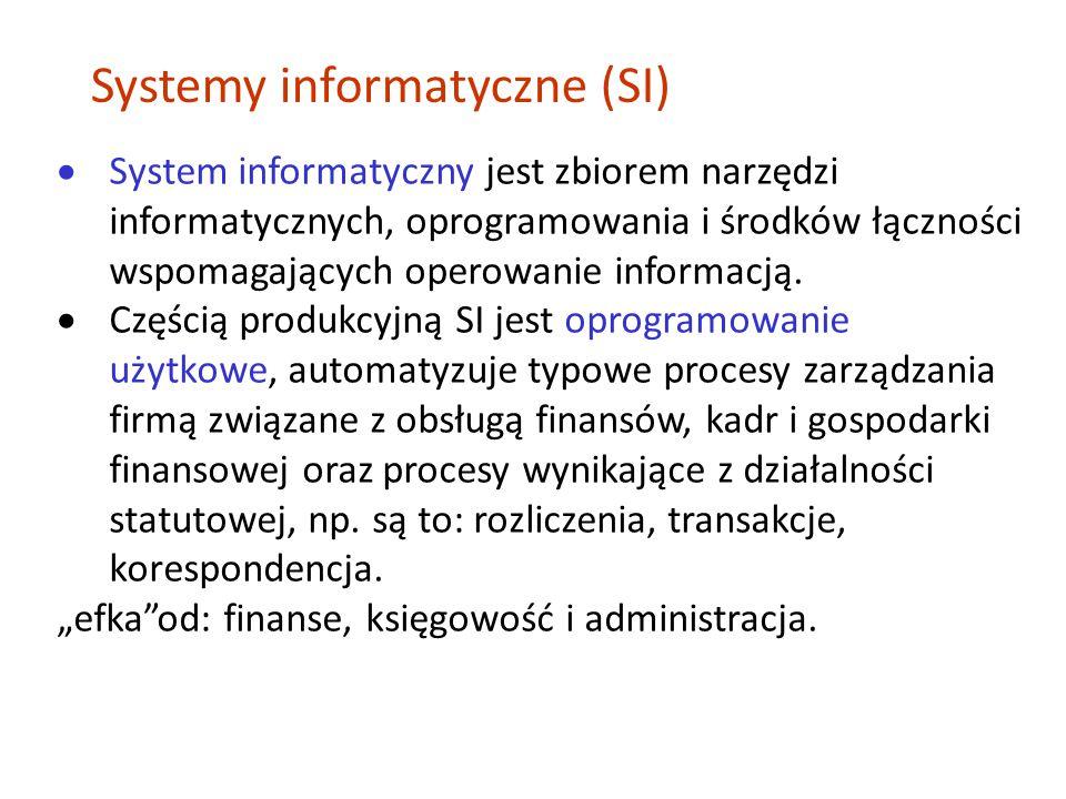 Systemy informatyczne (SI)
