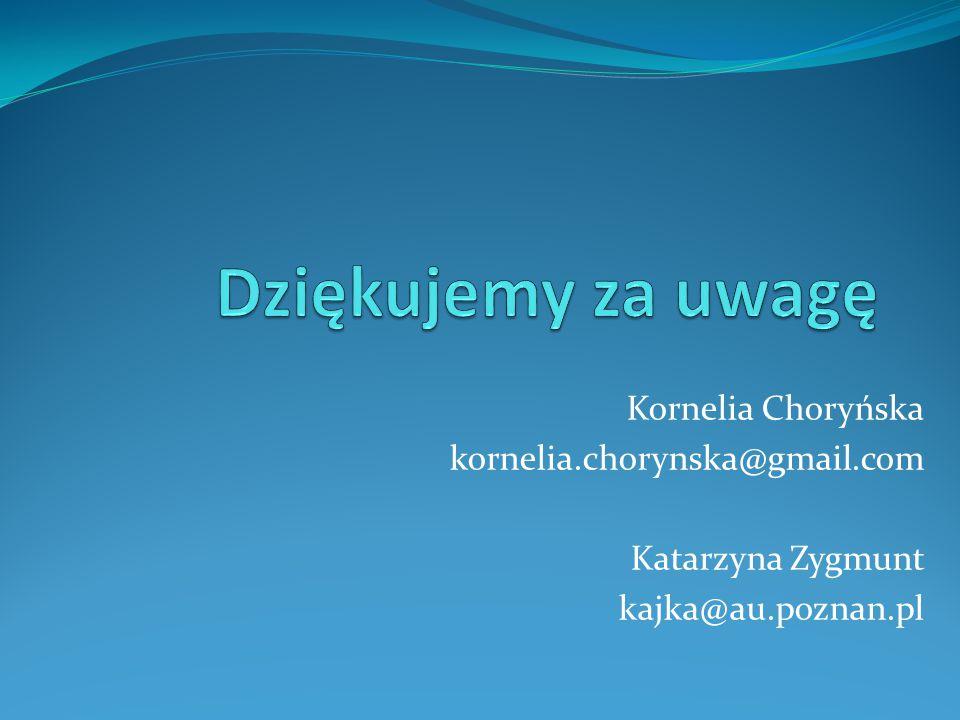 Dziękujemy za uwagę Kornelia Choryńska kornelia.chorynska@gmail.com