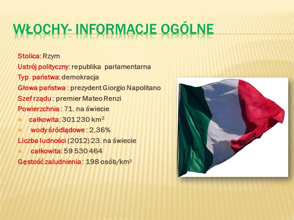 Włochy- informacje ogólne