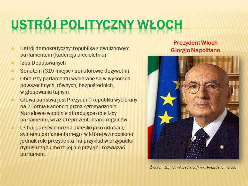 Ustrój polityczny Włoch