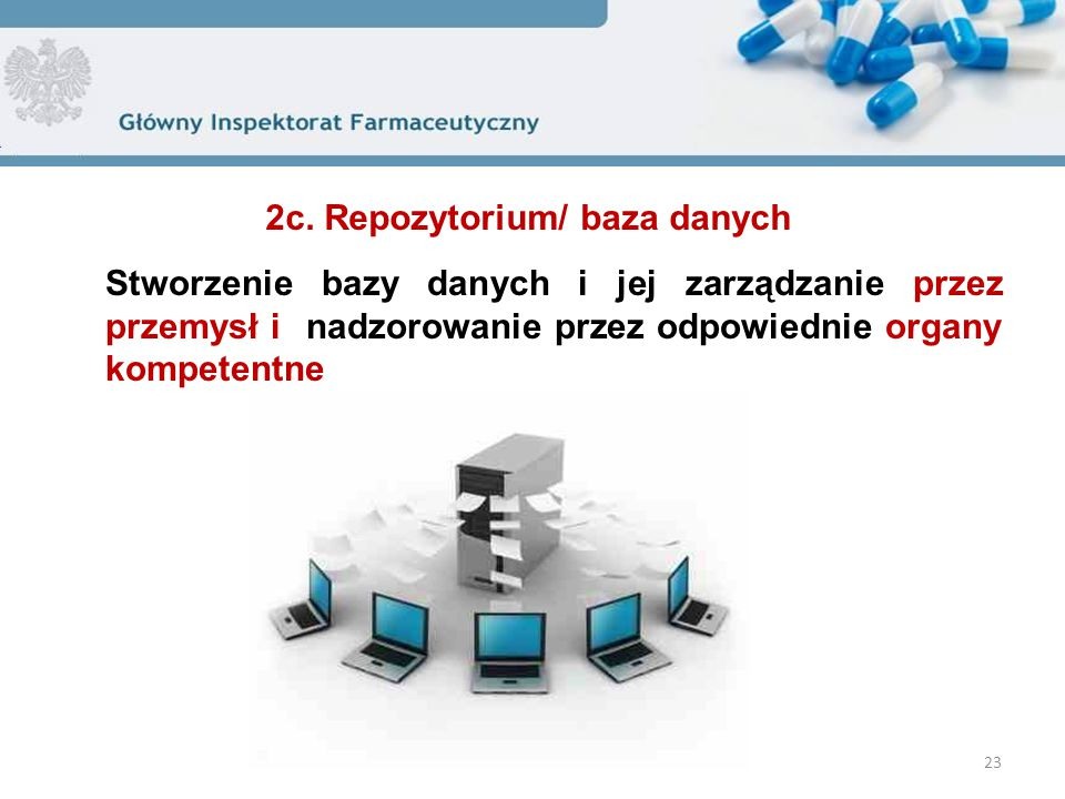 2c. Repozytorium/ baza danych