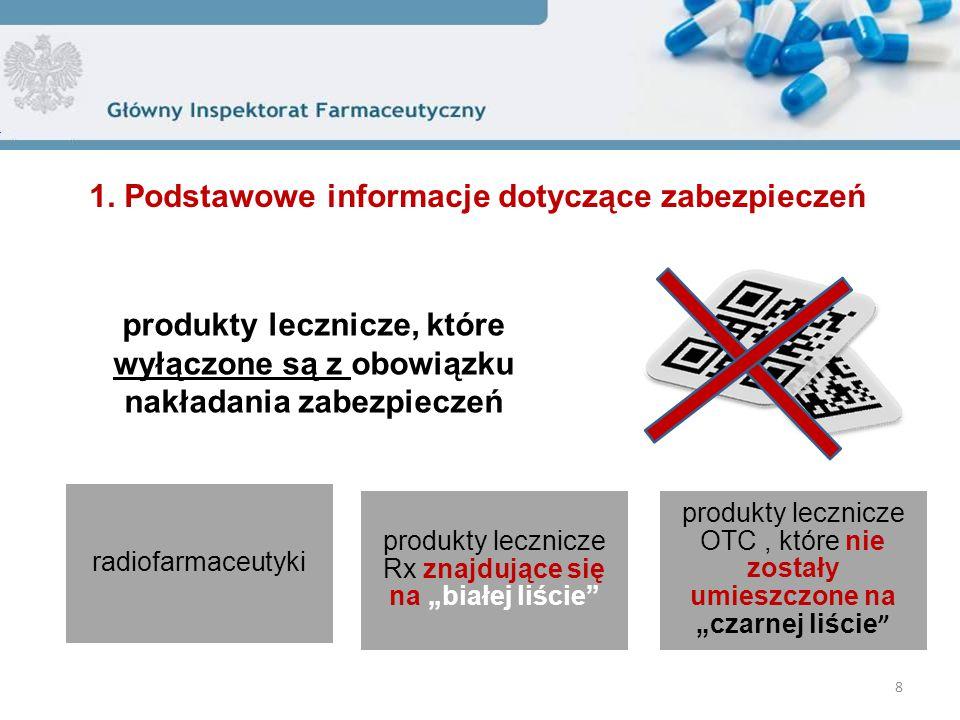"""produkty lecznicze Rx znajdujące się na """"białej liście"""