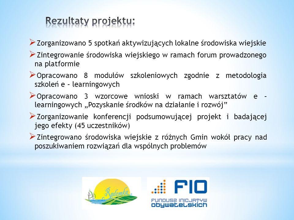 Rezultaty projektu: Zorganizowano 5 spotkań aktywizujących lokalne środowiska wiejskie.