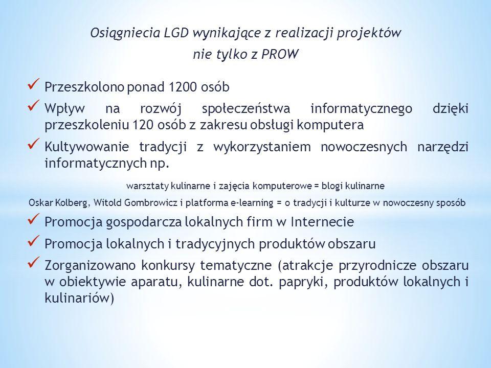 Osiągniecia LGD wynikające z realizacji projektów nie tylko z PROW
