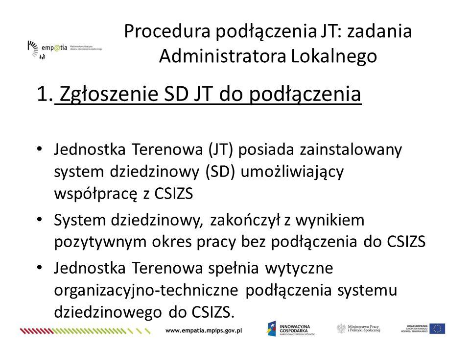 Procedura podłączenia JT: zadania Administratora Lokalnego