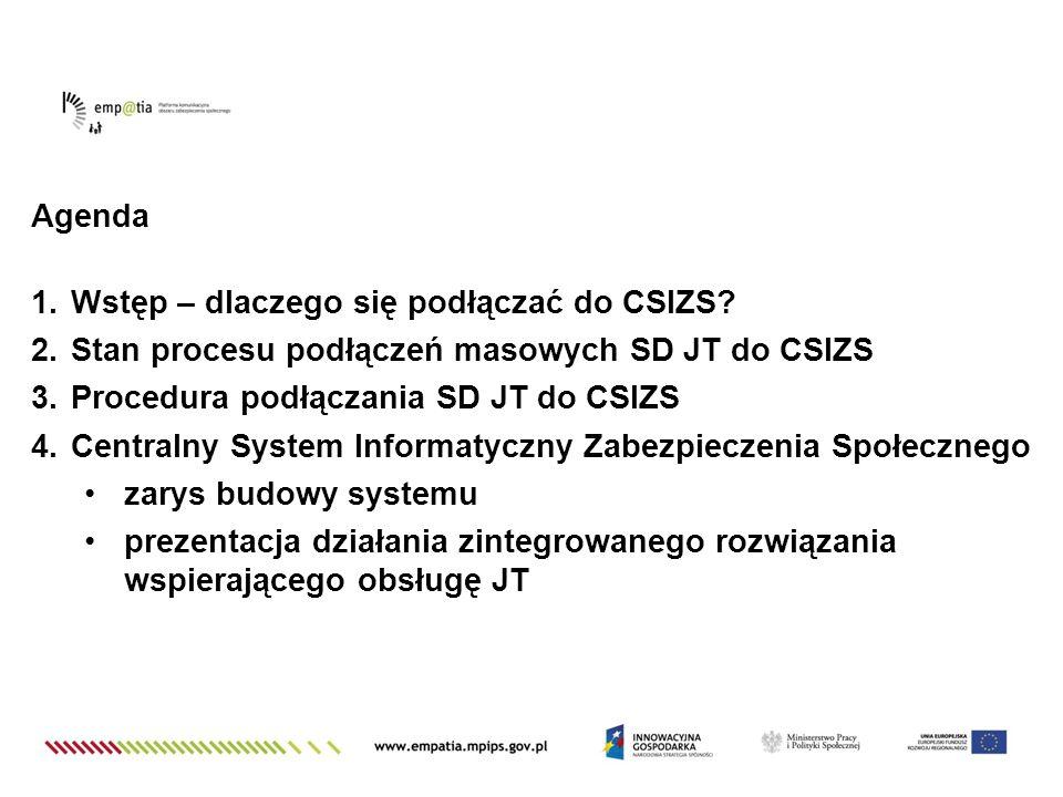 Agenda Wstęp – dlaczego się podłączać do CSIZS Stan procesu podłączeń masowych SD JT do CSIZS. Procedura podłączania SD JT do CSIZS.