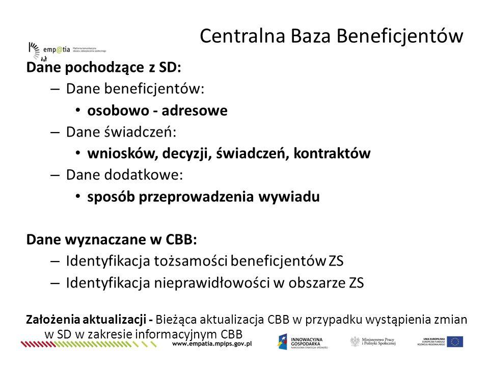 Centralna Baza Beneficjentów