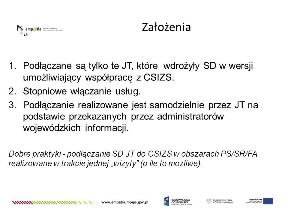 Założenia Podłączane są tylko te JT, które wdrożyły SD w wersji umożliwiający współpracę z CSIZS. Stopniowe włączanie usług.