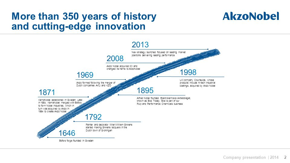 More than 350 years of history and cutting-edge innovation