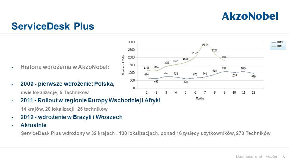 ServiceDesk Plus Historia wdrożenia w AkzoNobel: