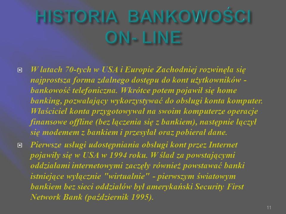 HISTORIA BANKOWOŚCI ON- LINE