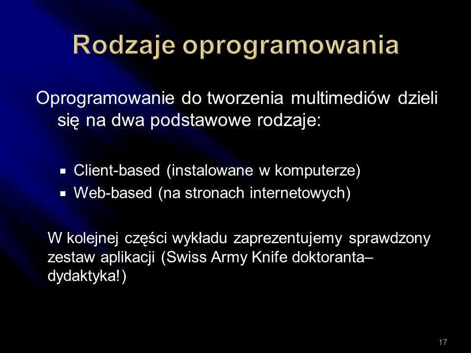 Rodzaje oprogramowania