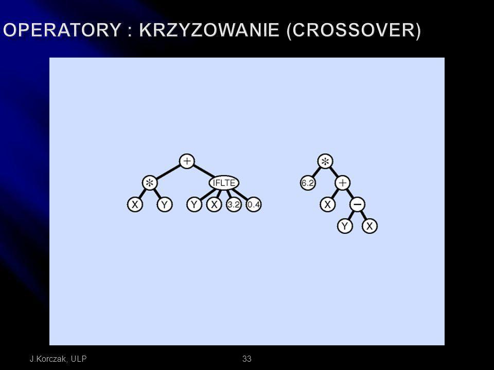 Operatory : krzyzowanie (crossover)