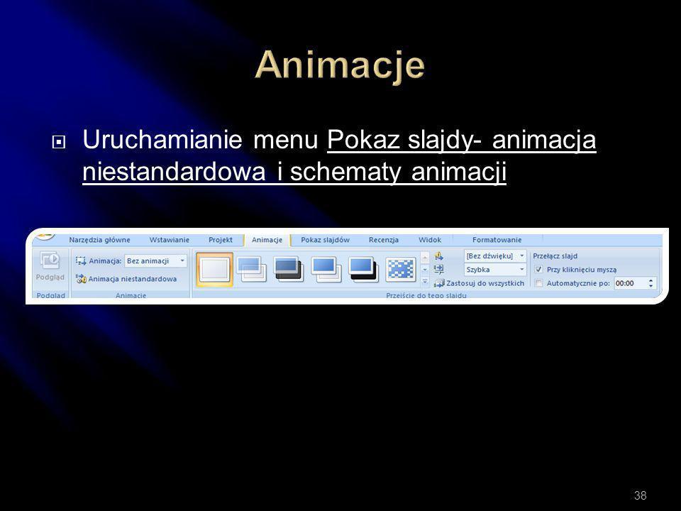 Animacje Uruchamianie menu Pokaz slajdy- animacja niestandardowa i schematy animacji.
