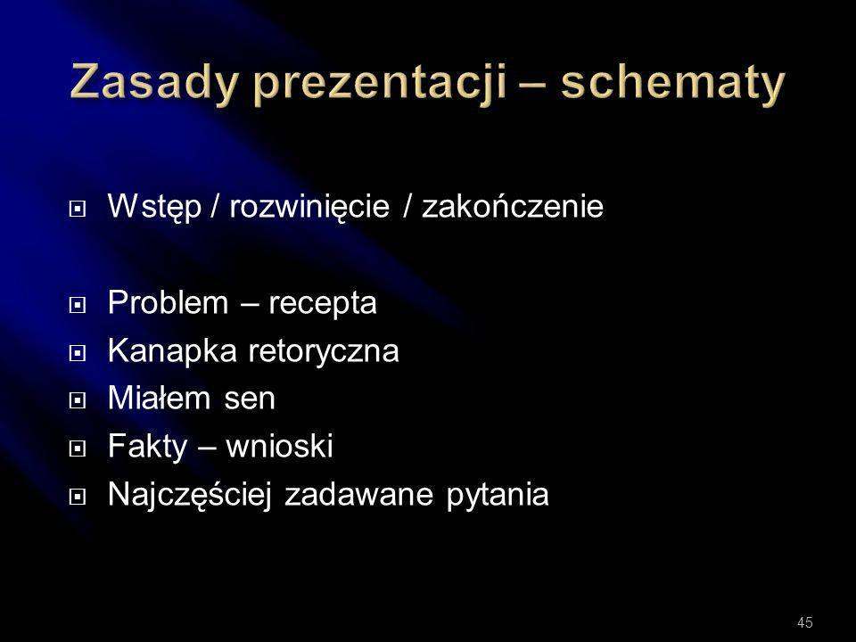 Zasady prezentacji – schematy