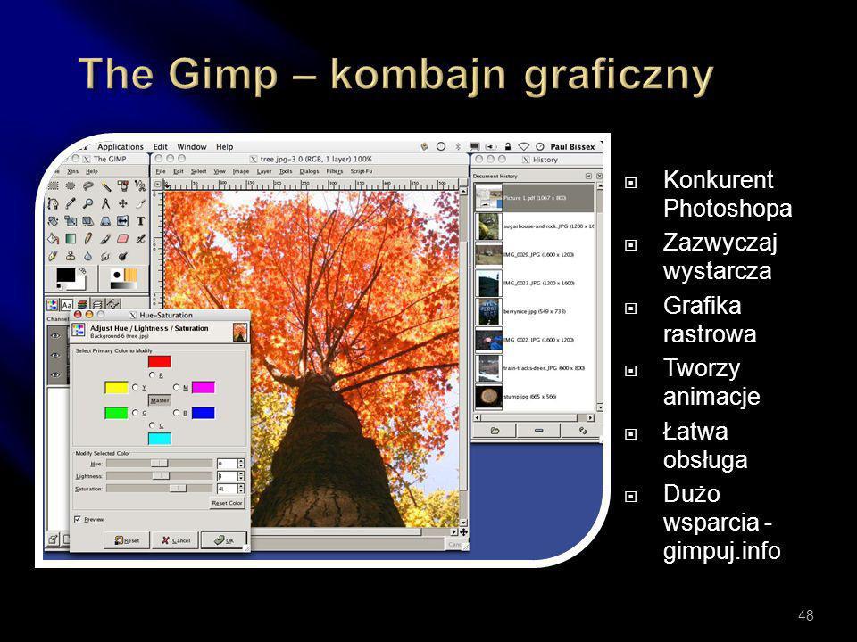 The Gimp – kombajn graficzny