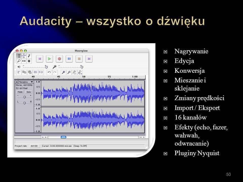 Audacity – wszystko o dźwięku