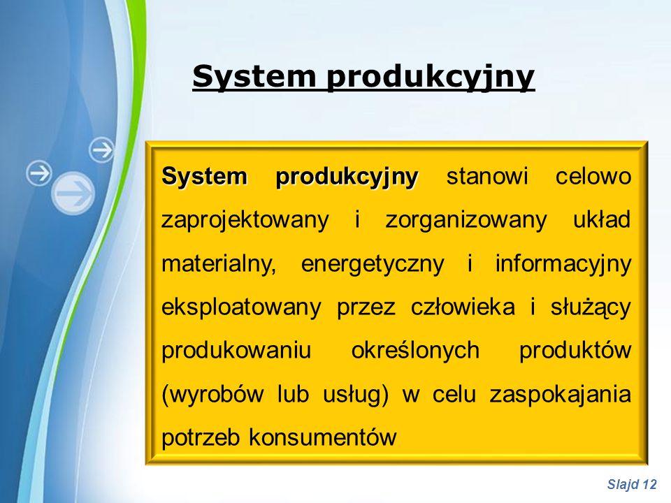 System produkcyjny