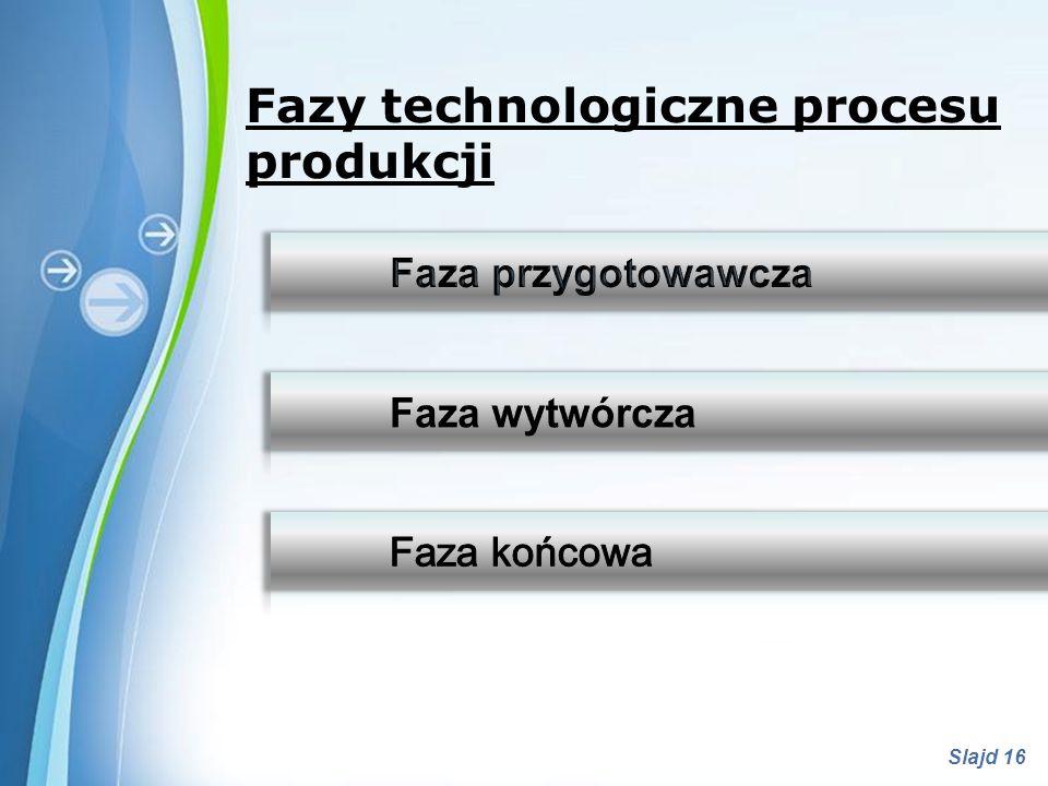Fazy technologiczne procesu produkcji