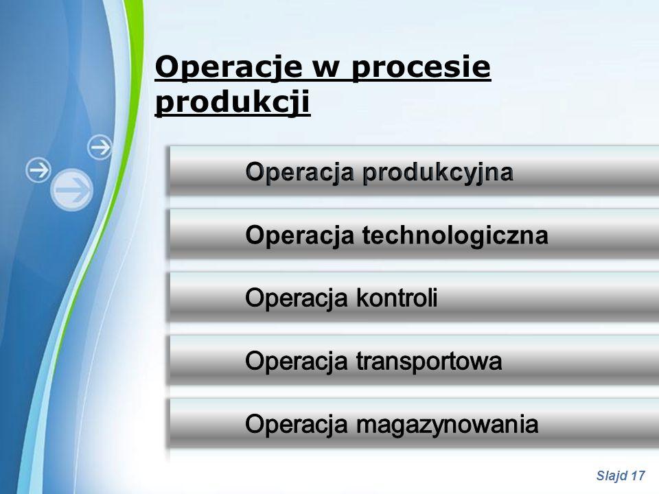 Operacje w procesie produkcji