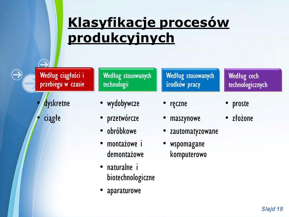 Klasyfikacje procesów produkcyjnych
